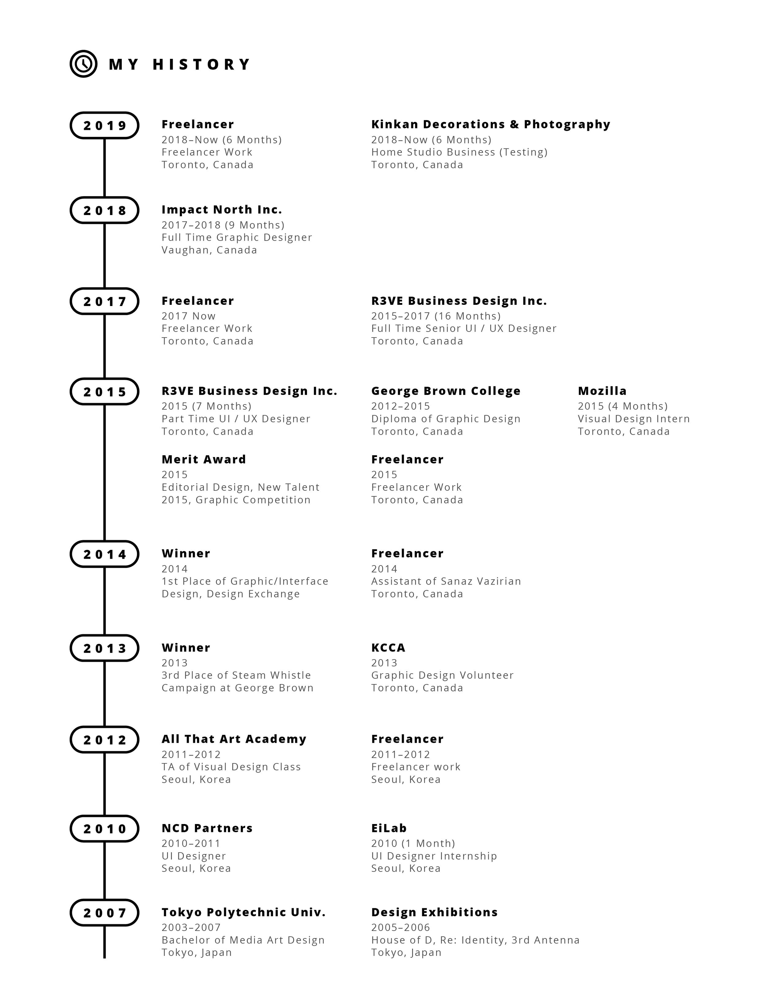 infographic_resume_201707122.jpg