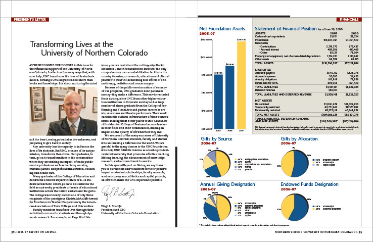 Annual Report Portfolio: Donor Report: University of Northern Colorado