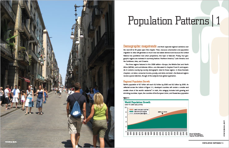 Annual Report Portfolio: Annual Research Report: Urban Land Institute