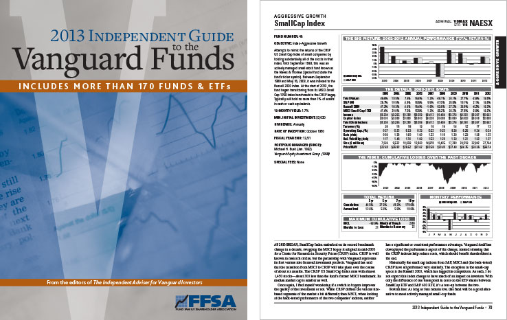Annual Report Portfolio: Annual Financial Guide: Fund Family Shareholder Association