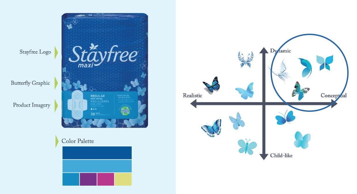 stayfree-brand.jpg