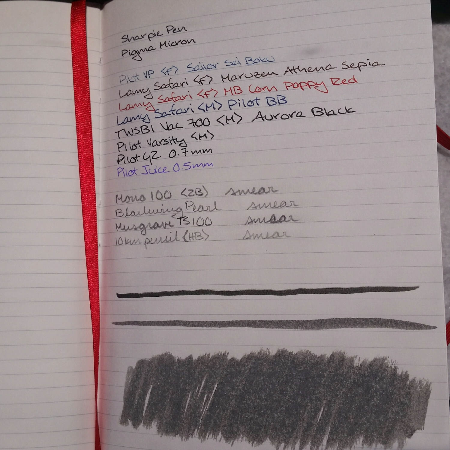 Pen testing, on the front side of the sheet. The big blob of grey at the bottom is from a waterbrush.