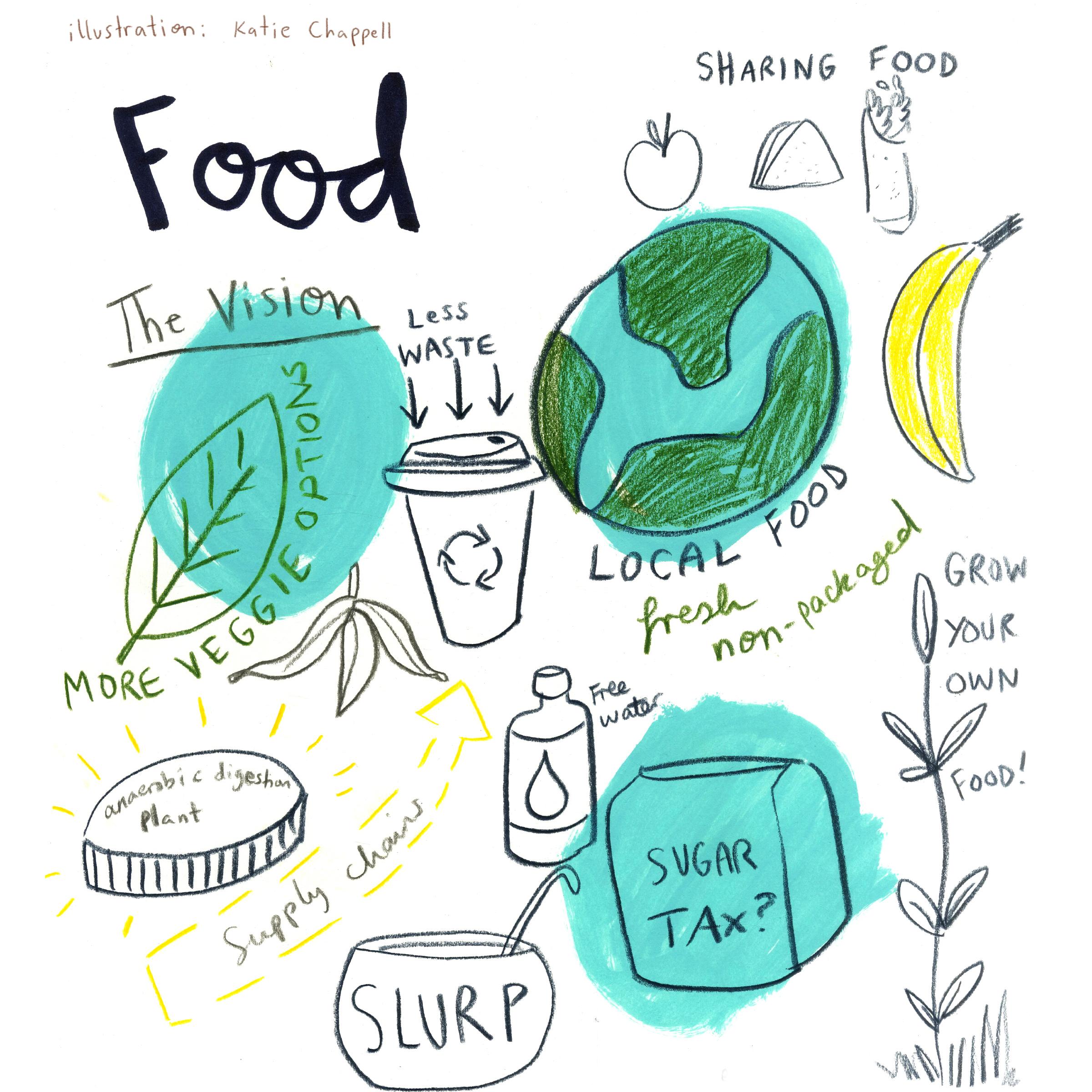 ig post food live illustration.jpg