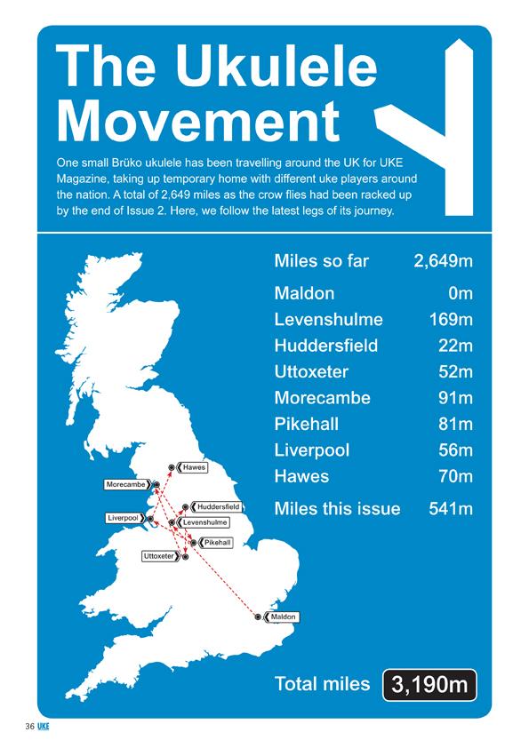 movement_iss3.jpg
