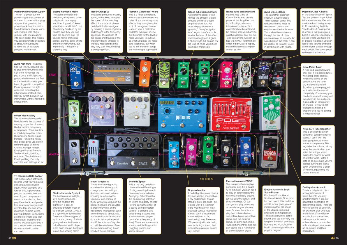 Issue-14-Pedal-Board.jpg