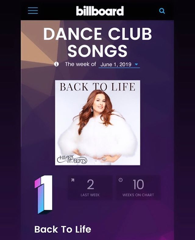 Well today marks a career first- My makeup work is on the cover art of a single that is currently sitting at #1 on the @billboard dance charts 😍 Sending a huge congratulations the #RedSongbird @officialhilaryroberts and her crew @feliciagreer_ @damonsharpe  I am so proud of you!! I am also extremely thankful and honored for your trust and loyalty💖. Photo: @kellywphoto | Hair: @judydoesbeauty | Glam: yours truly 😉