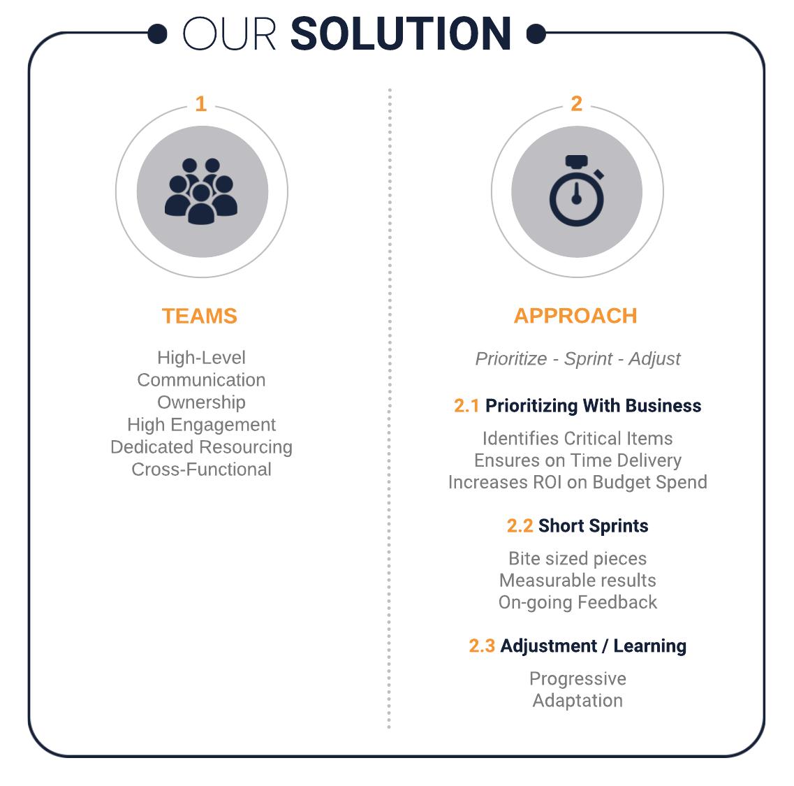 Tjene Website Updates - Our Solution.png