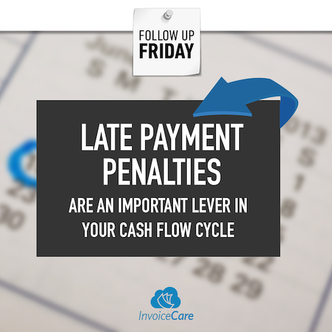 Understanding How and When to Enforce Late Payment Penalties