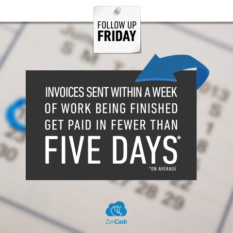 Invoice Promptly, Get Paid Promptly