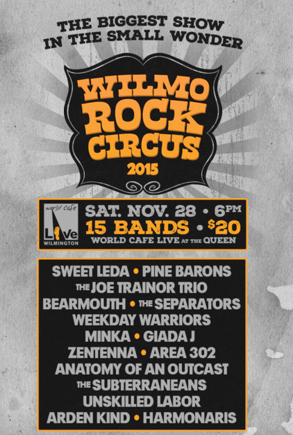 Wilmo Rock Circus