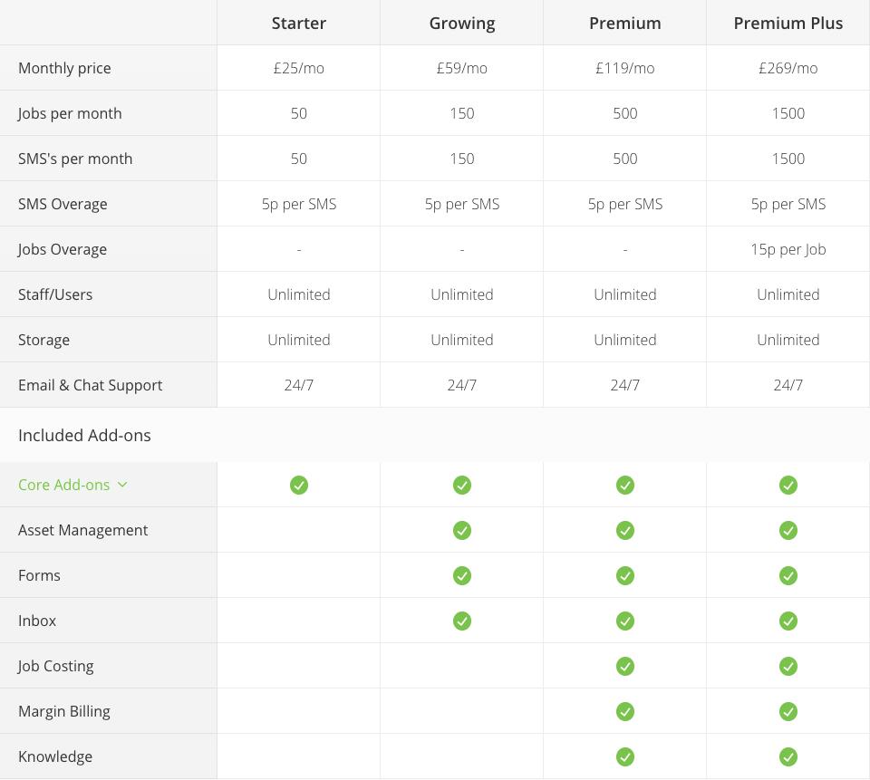 Compare Service M8 Plans.png