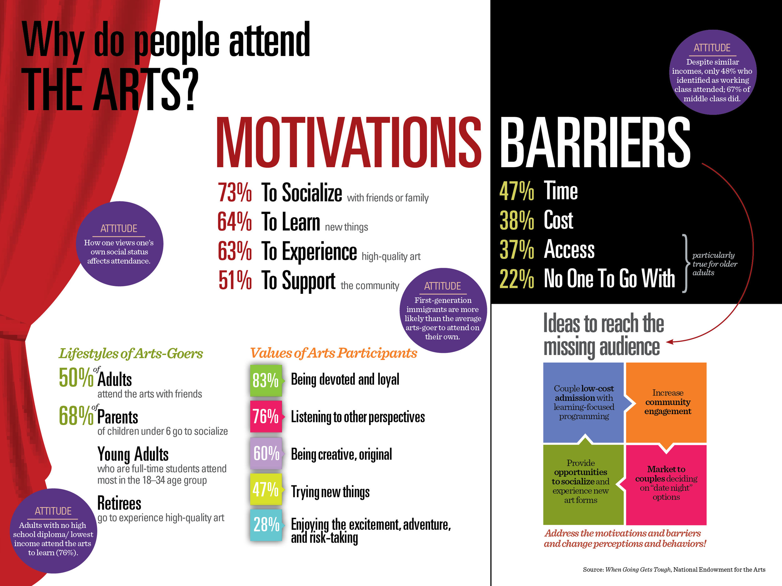 nea-infographics-why-attend.jpg