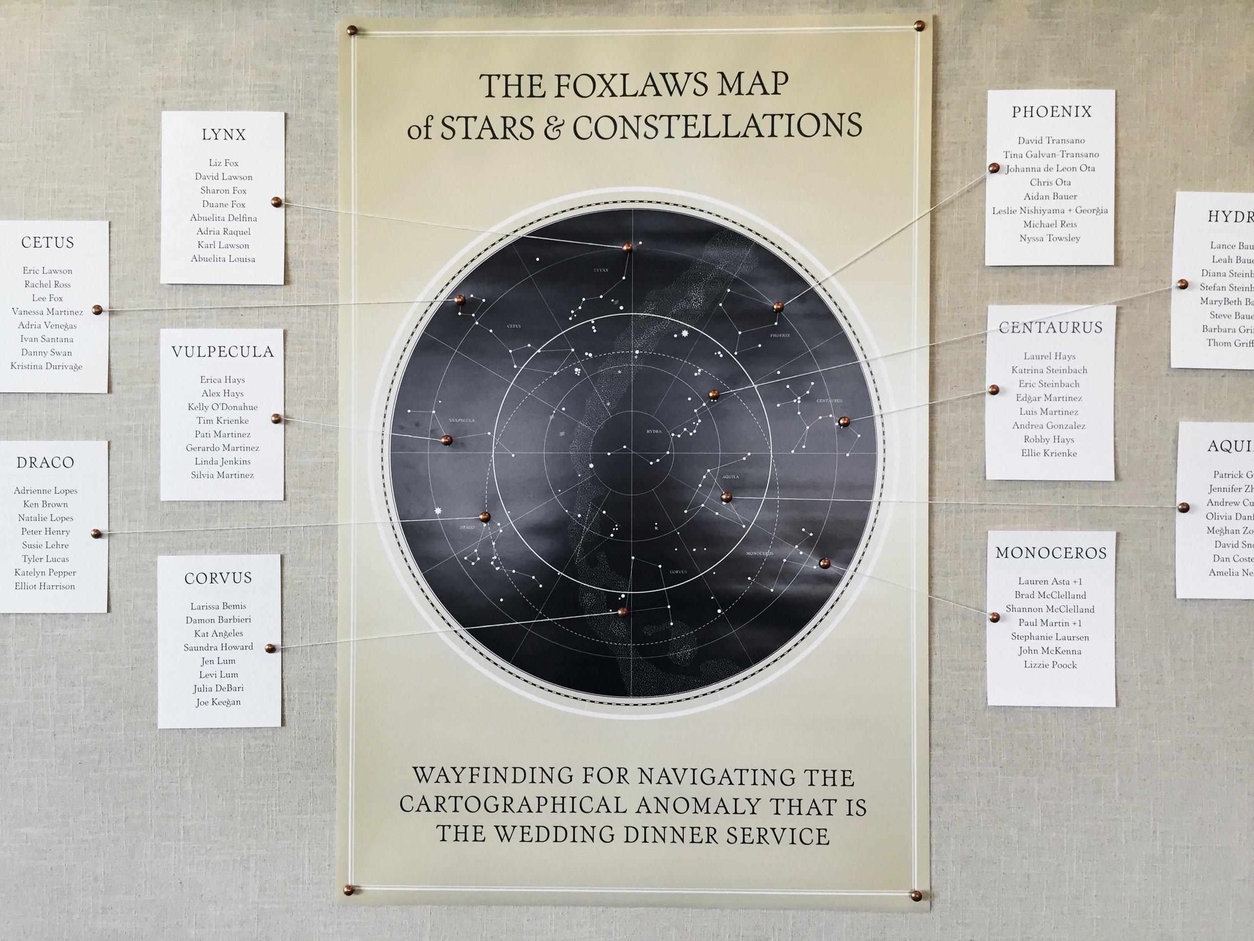 Constellation Escort Sign by Bowerbird Atelier