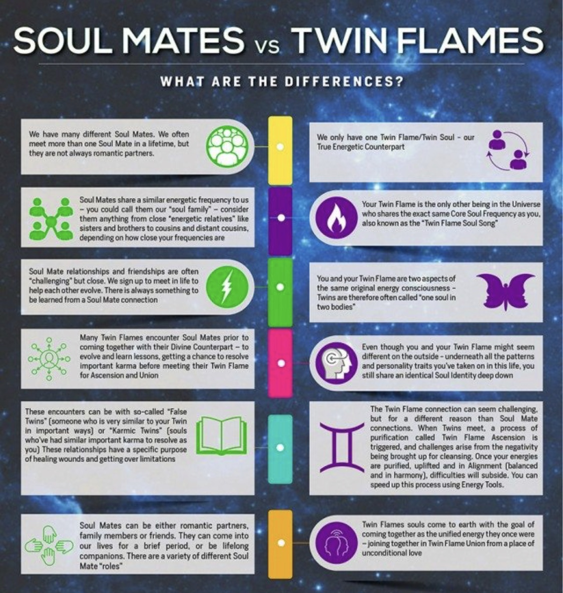 Twin Flame Frequency