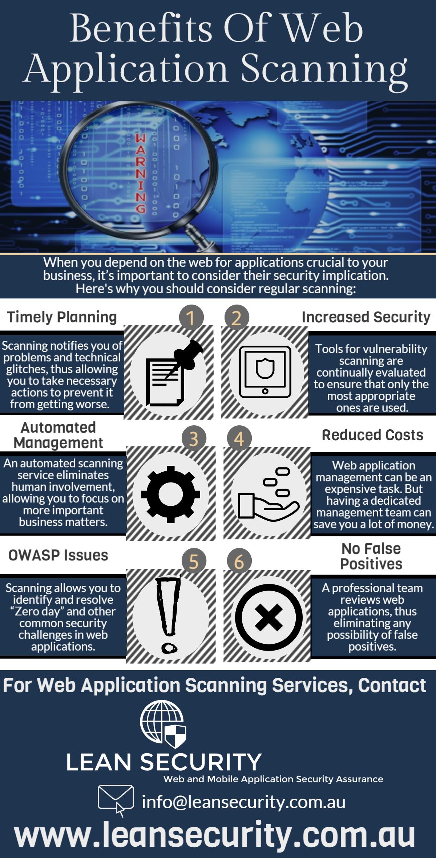 Benefits of Web Application Scanning