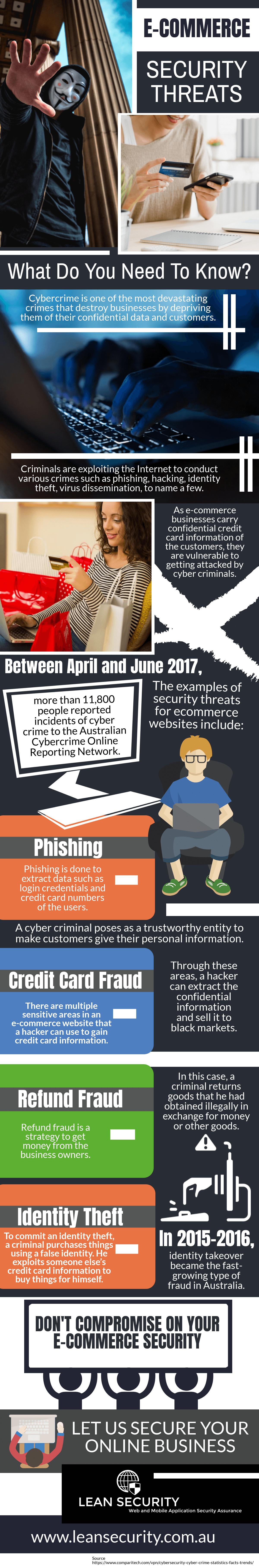E-Commerce Security Threat -What Do You Need to Know.png