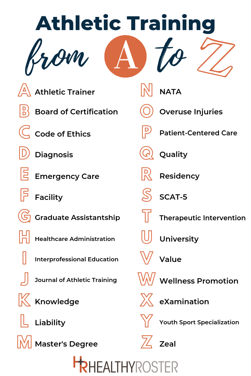 Athletic Training from A to Z