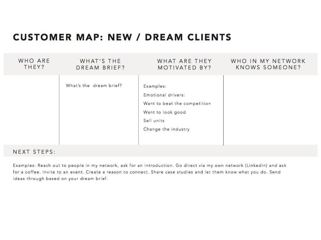 sales mindset team training.035.jpeg