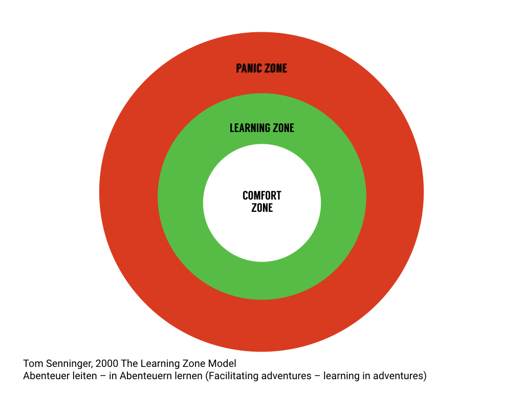 Connect, Then Lead  - Harvard Business Review
