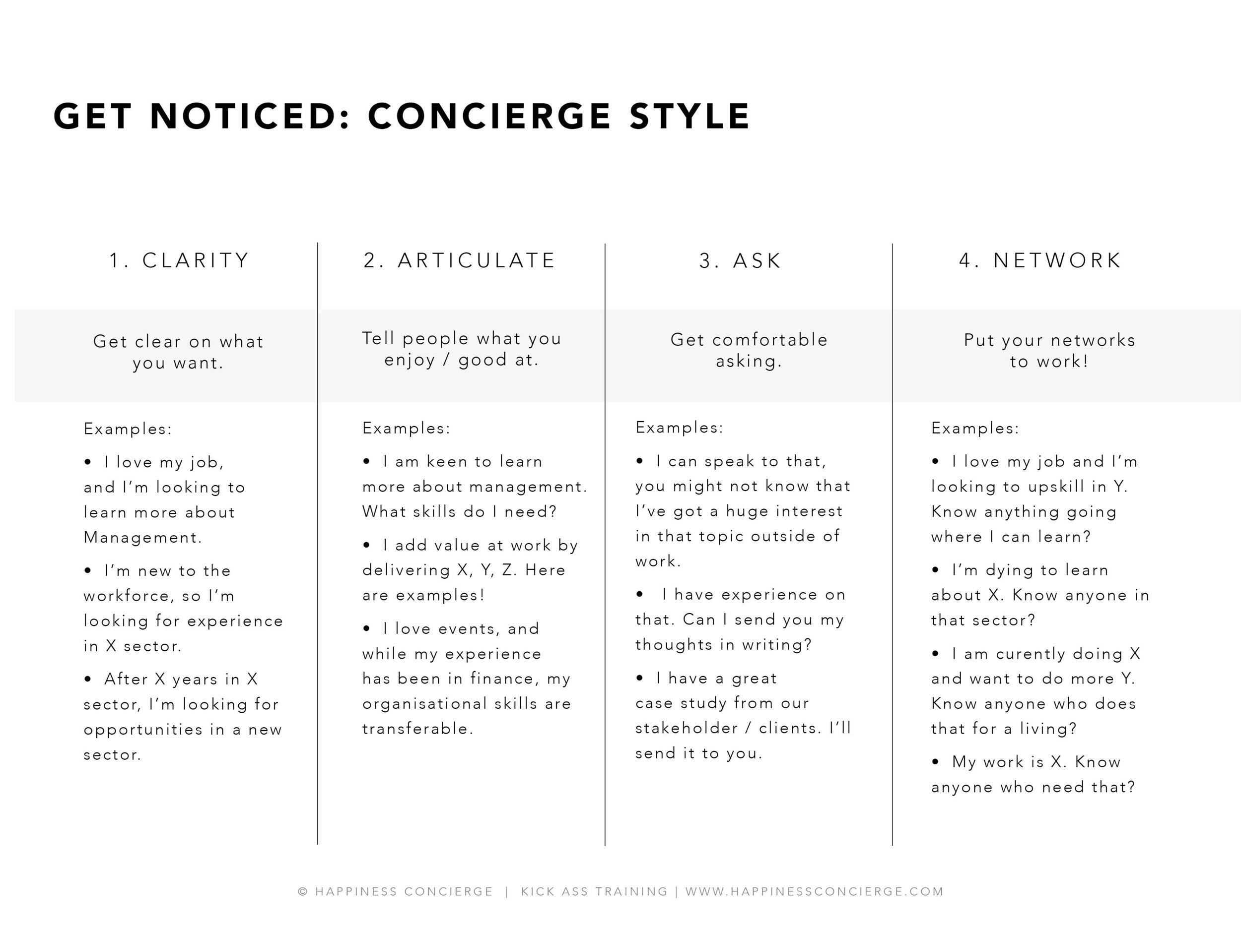 Get Noticed Melbourne: confidence professional development 14.jpg