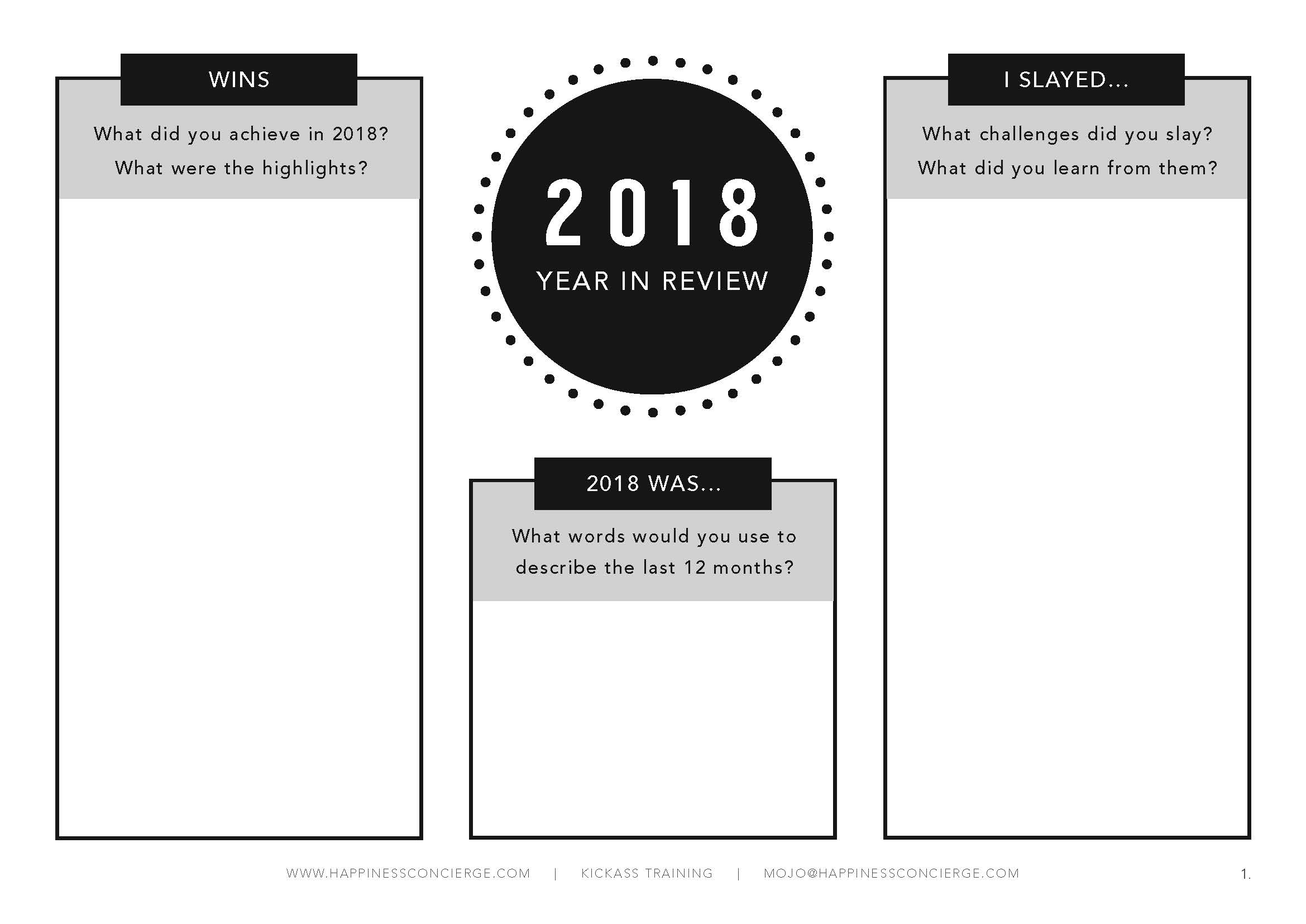 Happiness Concierge Year in Review