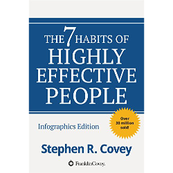 The 7 Habits of Highly Effective People, Stephen R. Covey - Verdict: Evergreen principles for personal productivity and fulfilling life. You will find seven immediately implementable concepts to improve your living when you get over the very