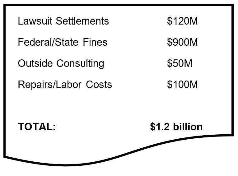 - Potential Costs of Consent Order