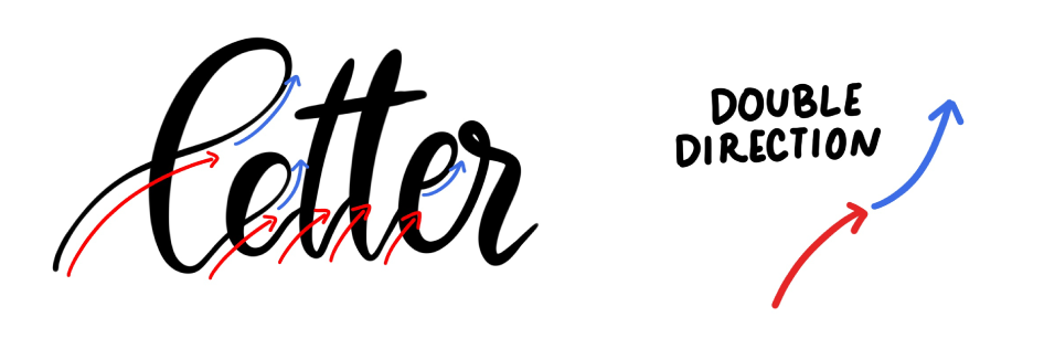 the modern way to connect your letters hand lettering
