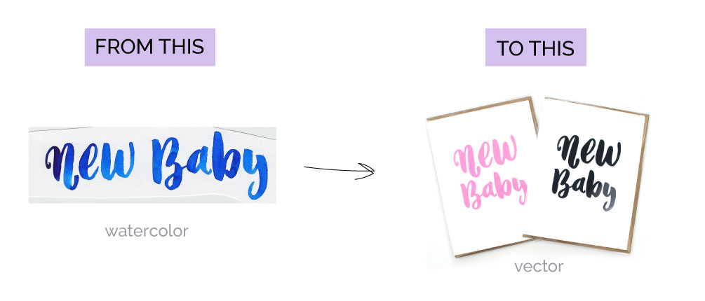 Learn how to vectorize your watercolor lettering in adobe illustrator with TwoEasels class