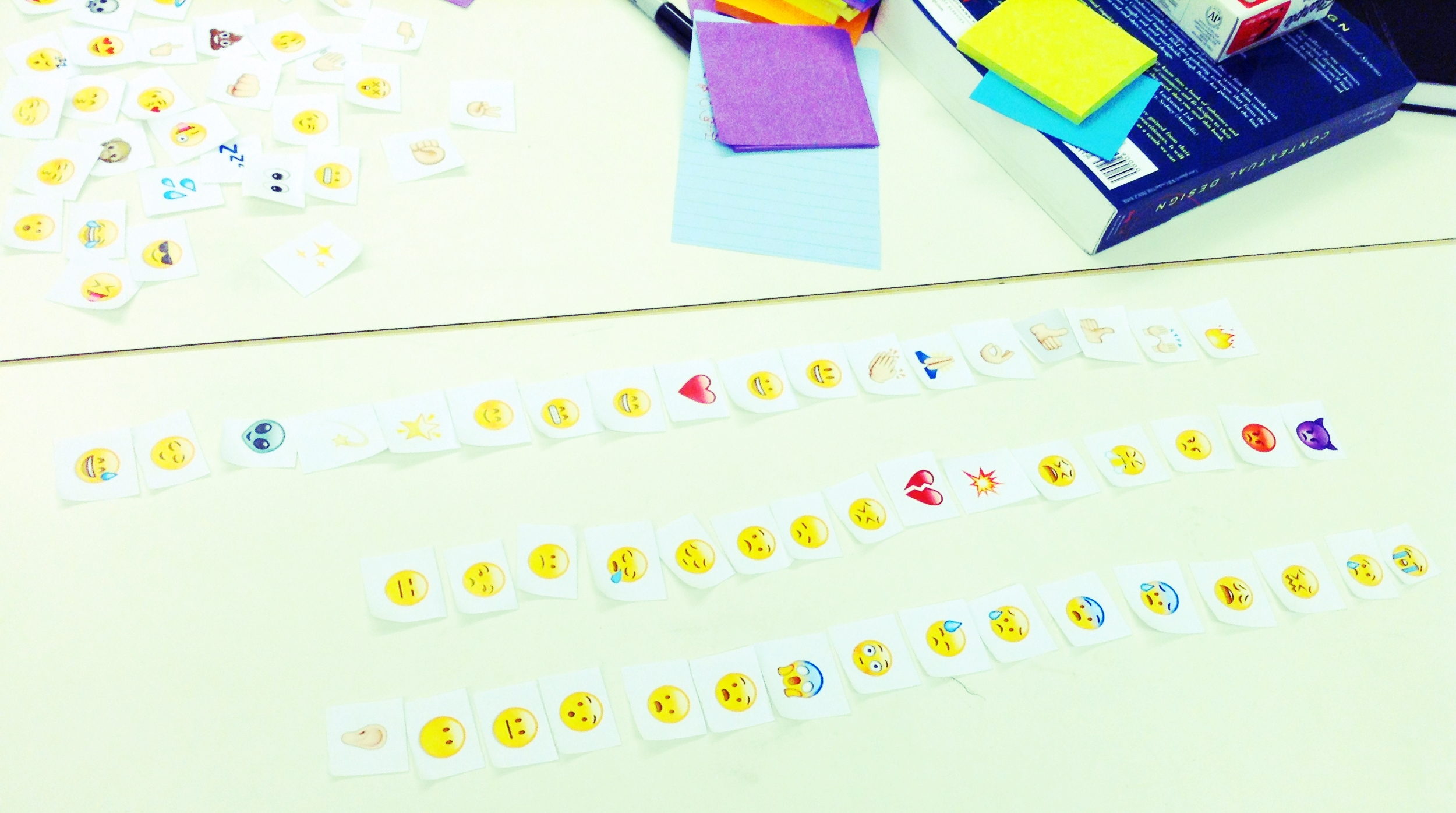 Card sorting of emojis by a participant with Western culture background
