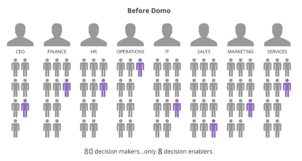 Domo-4.jpg