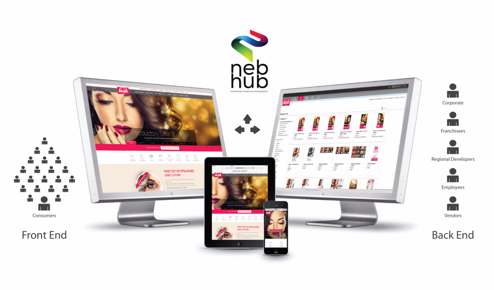Nebhub-Enterprise-Franchise-Management