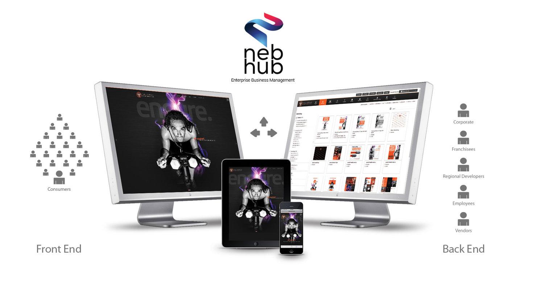 nebhub-enterprise-software-management.jpg