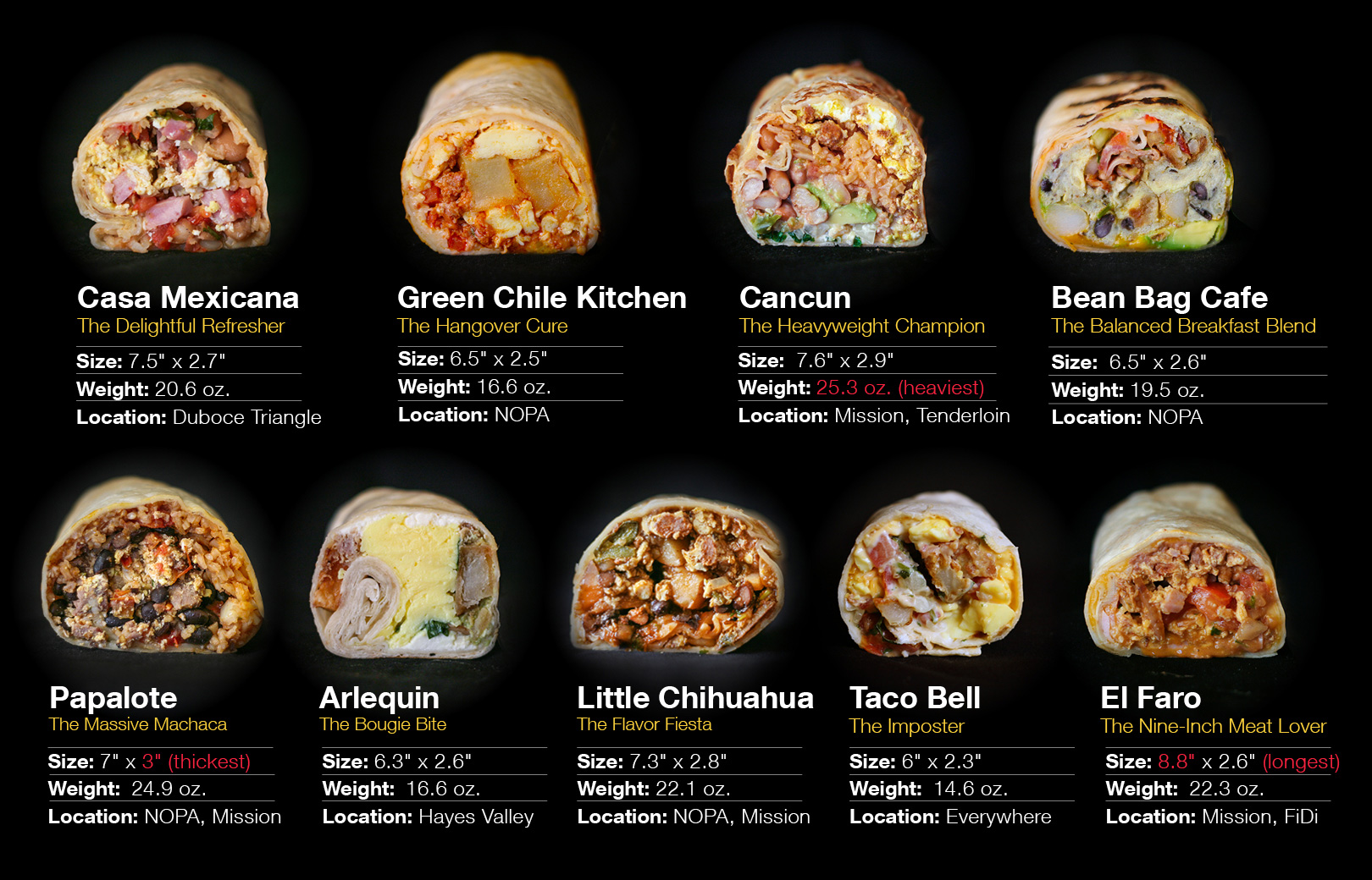 Breakfast_Burritos_10.jpg