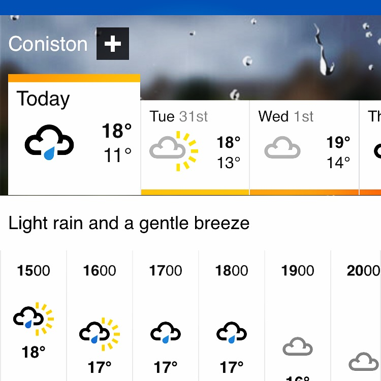 Light rain and sunshine was on the charts.