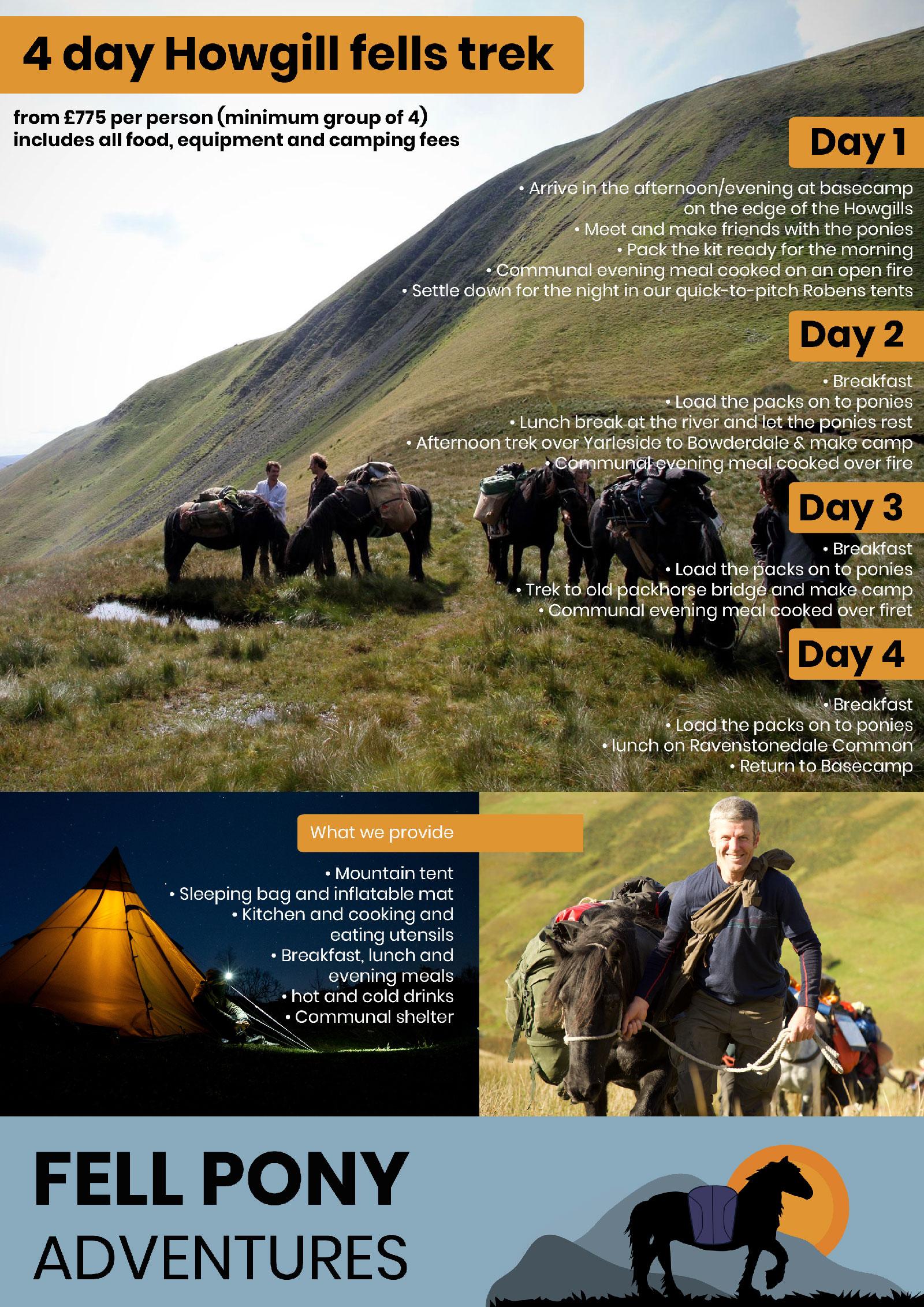 Howgill fells 4 day trek itinerary