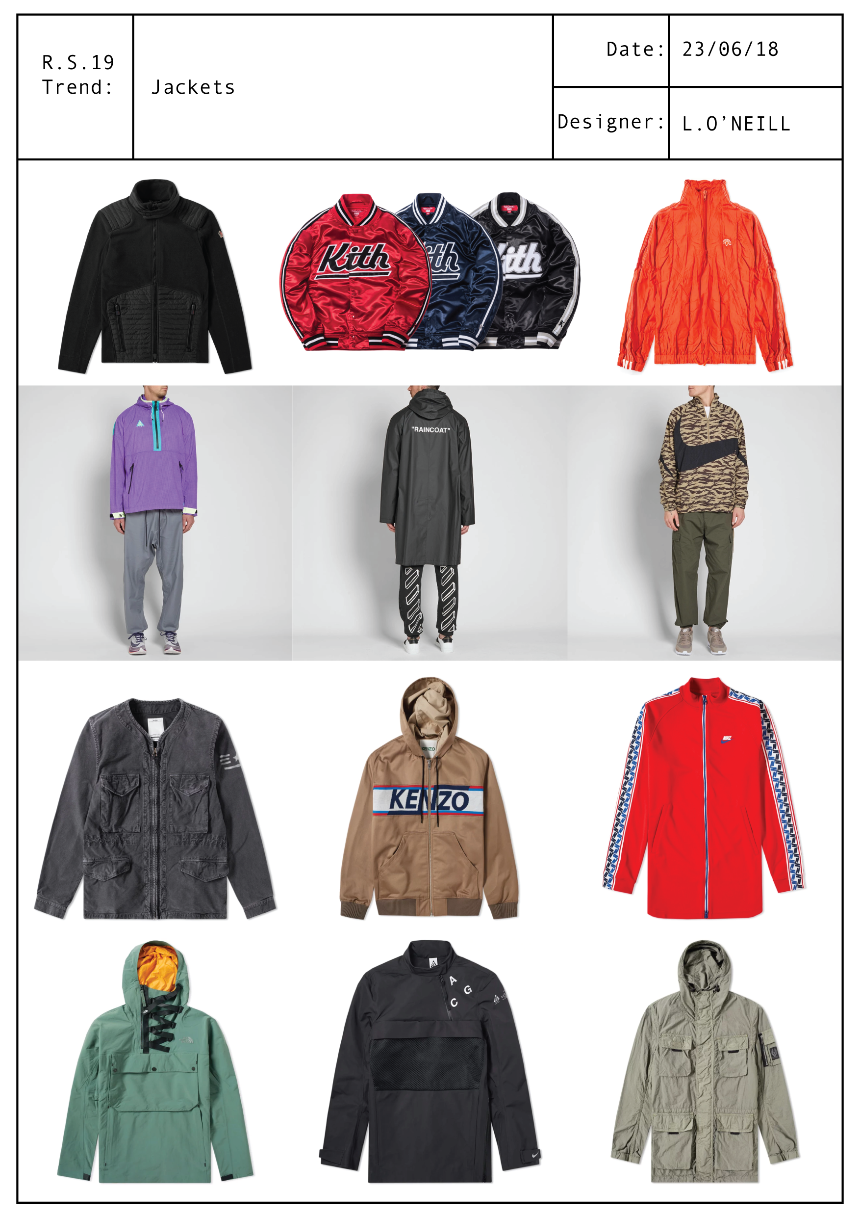 RS19 Research Boards_Jackets.png