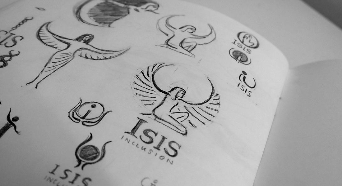 ideas for branding
