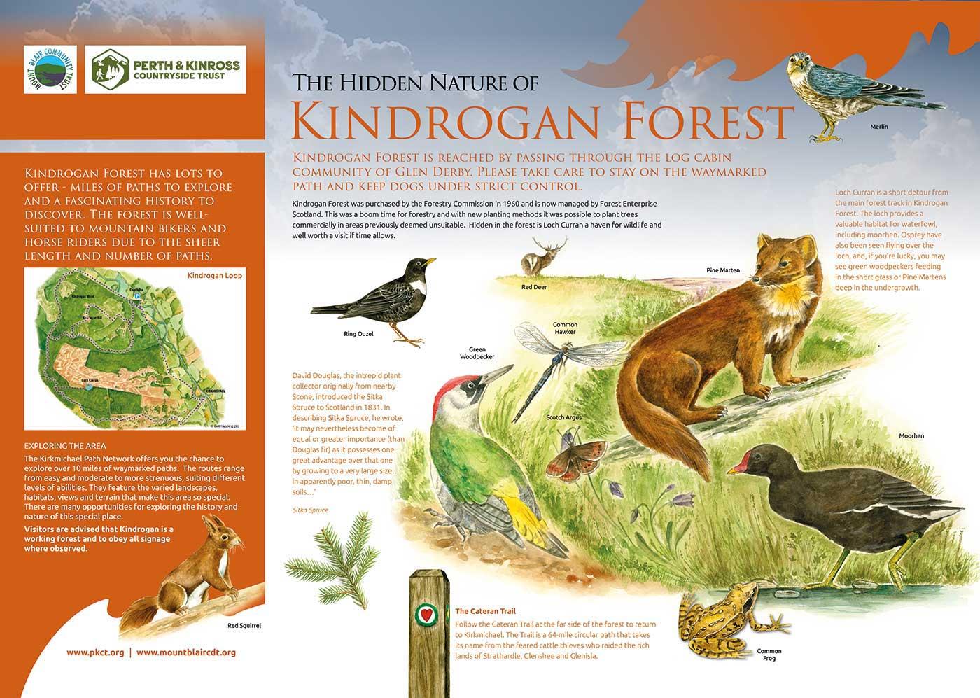 kindrogan-panel-1.jpg