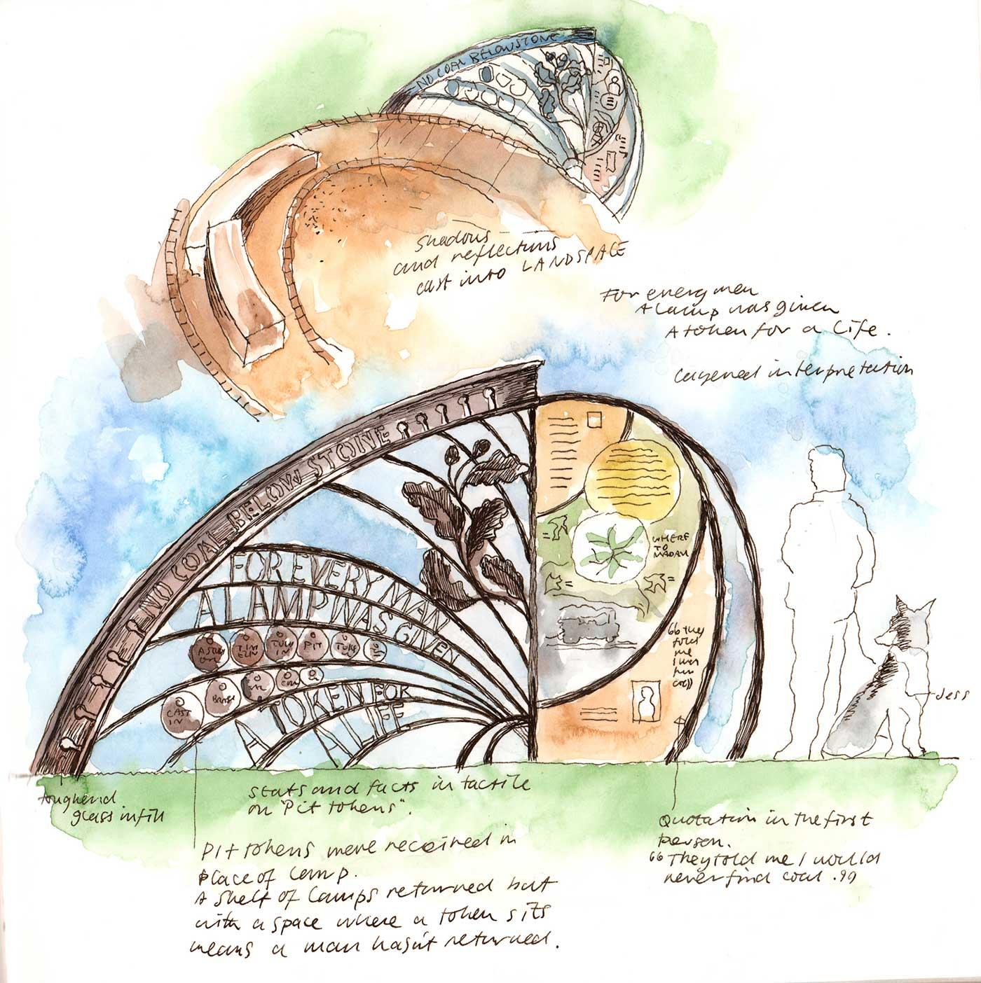 Original sketch for the concept of the interpretive hubs.