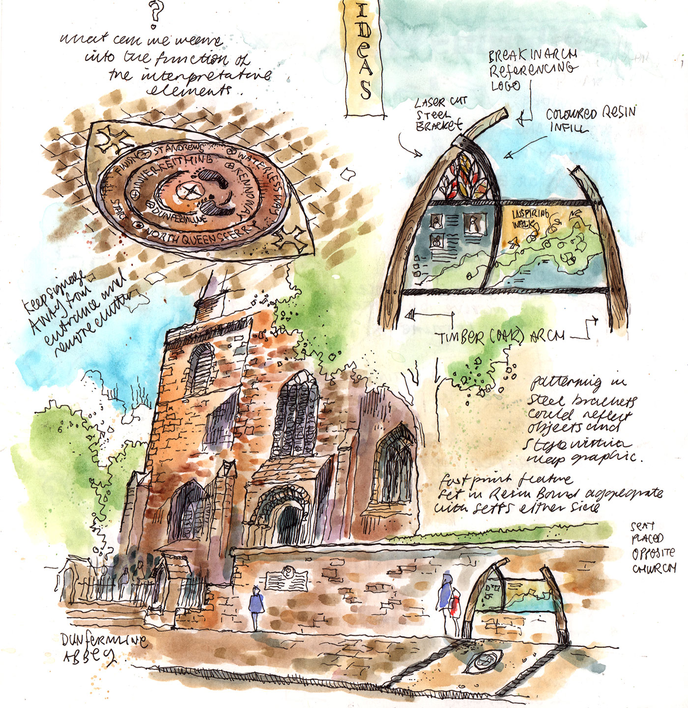 Concept for the interpretation panels and structures for the Fife Pilgrim's Way.