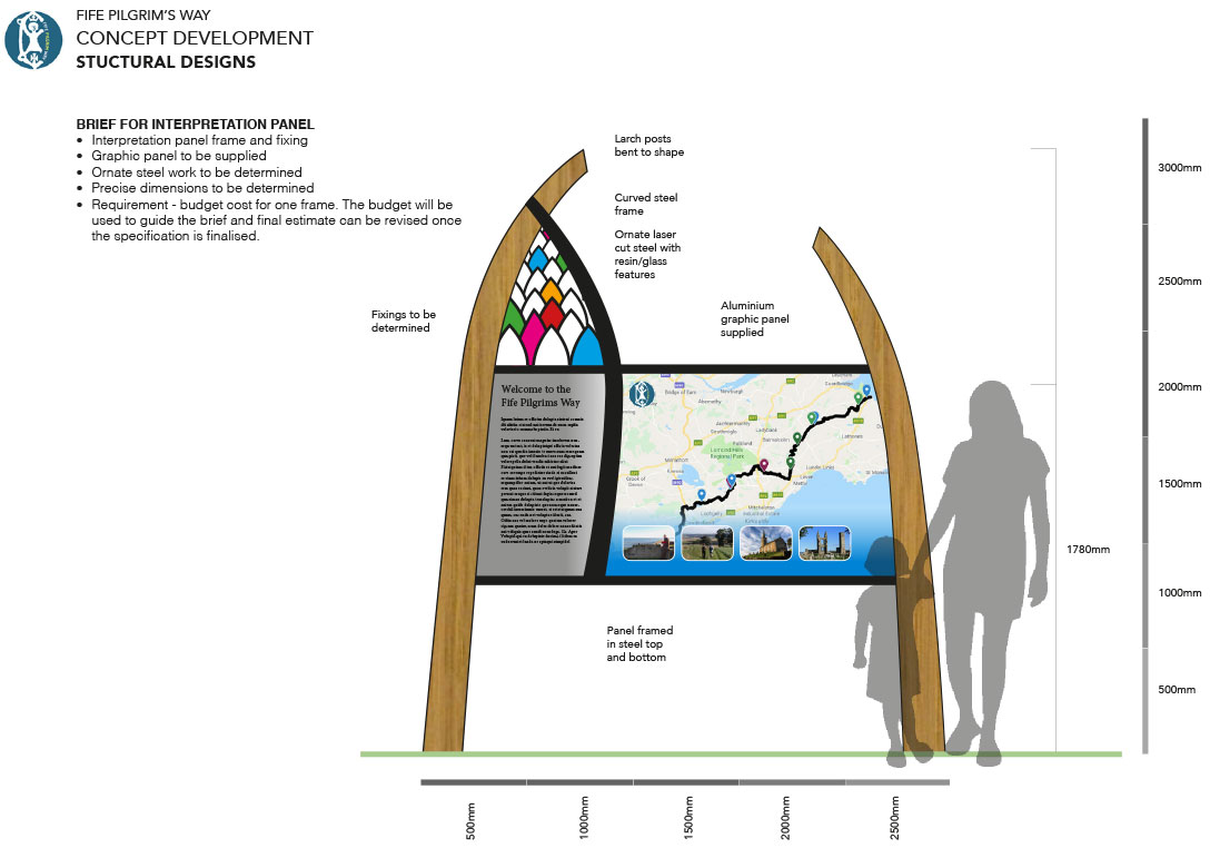 Interpretation panel concept design