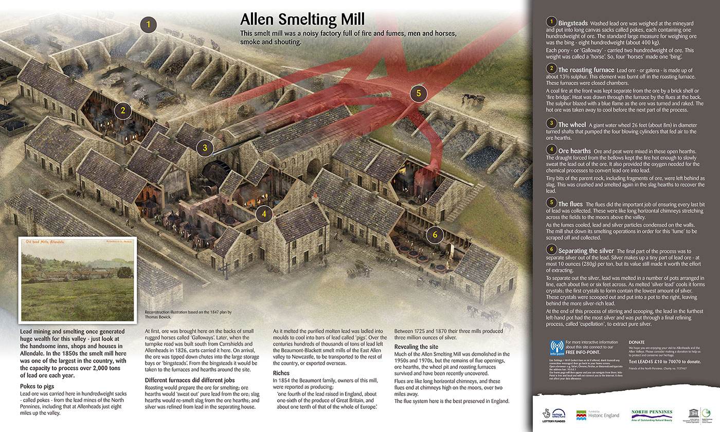 Allen-Smelt-Mill-panel.jpg