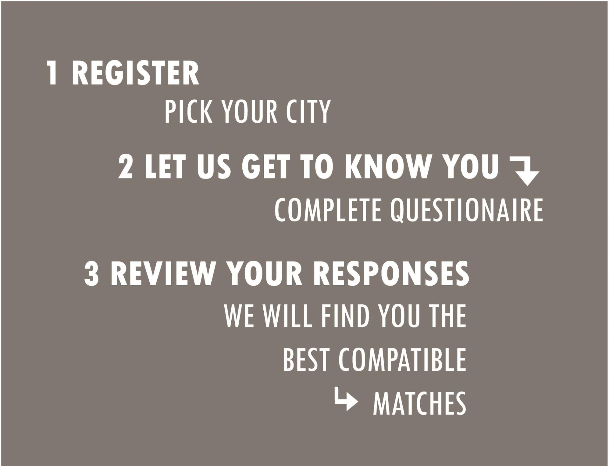 #1 SIGN UP WITH EMAIL ADDRESS            #2 LET US GET TO KNOW YOU ⥂                   COMPLETE QUESTIONNAIRE        #3 SCHEDULE PHONE CALL⥃              CHAT WITH YOUR MATCH GURU              TO REVIEW PARTICULARS    ❛OH- ALL FREE OF COURSE❜