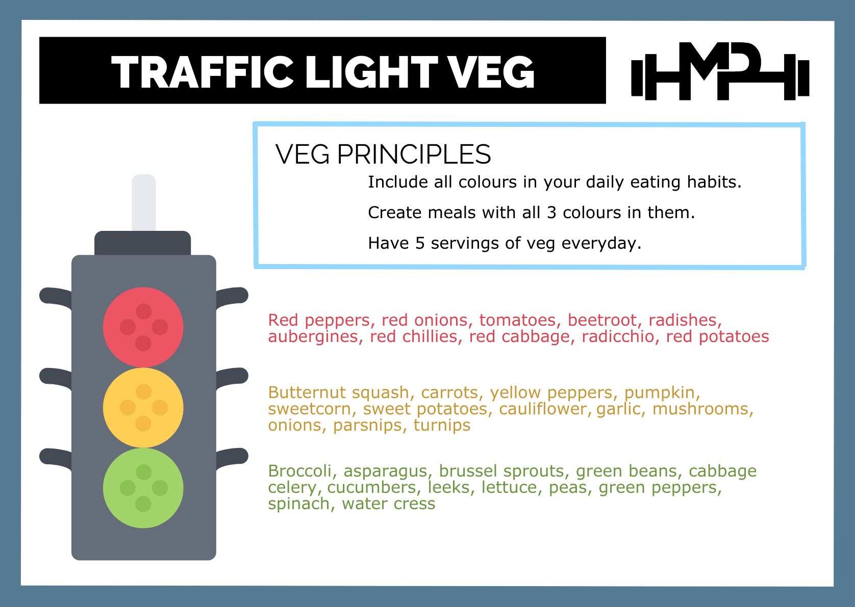 traffic light veg new font.jpg