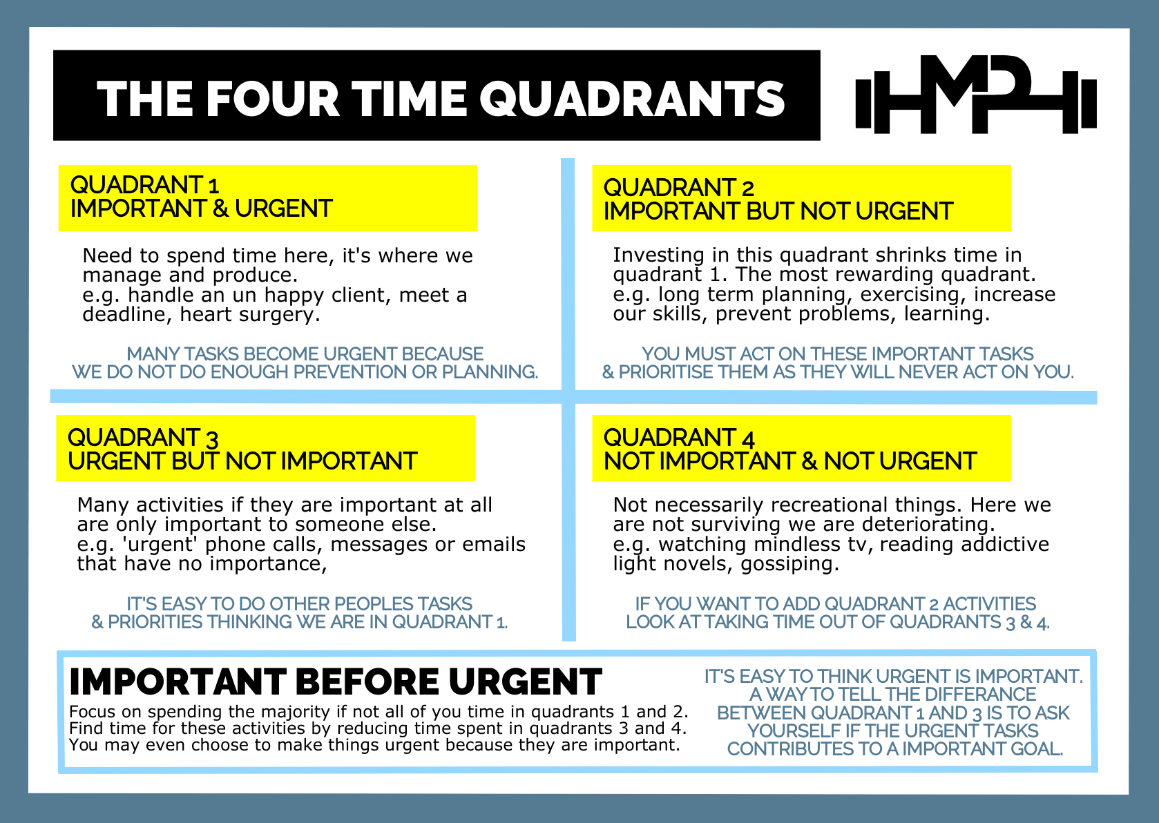 4 time quadrants new fonts.jpg