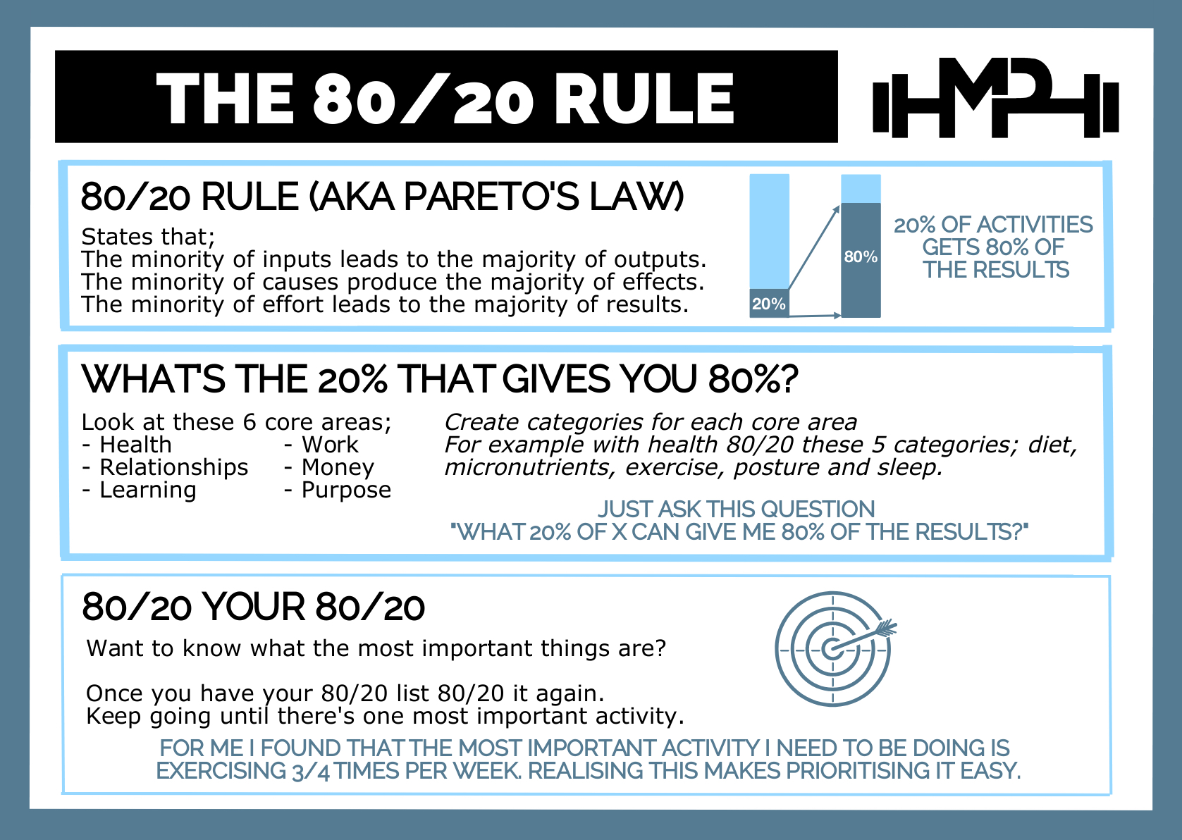 THE 8020 RULE 2 new fonts.jpg