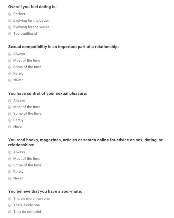 Online dating questionnaire sample
