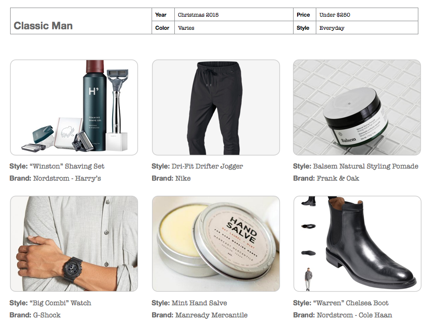 classic man gift guide