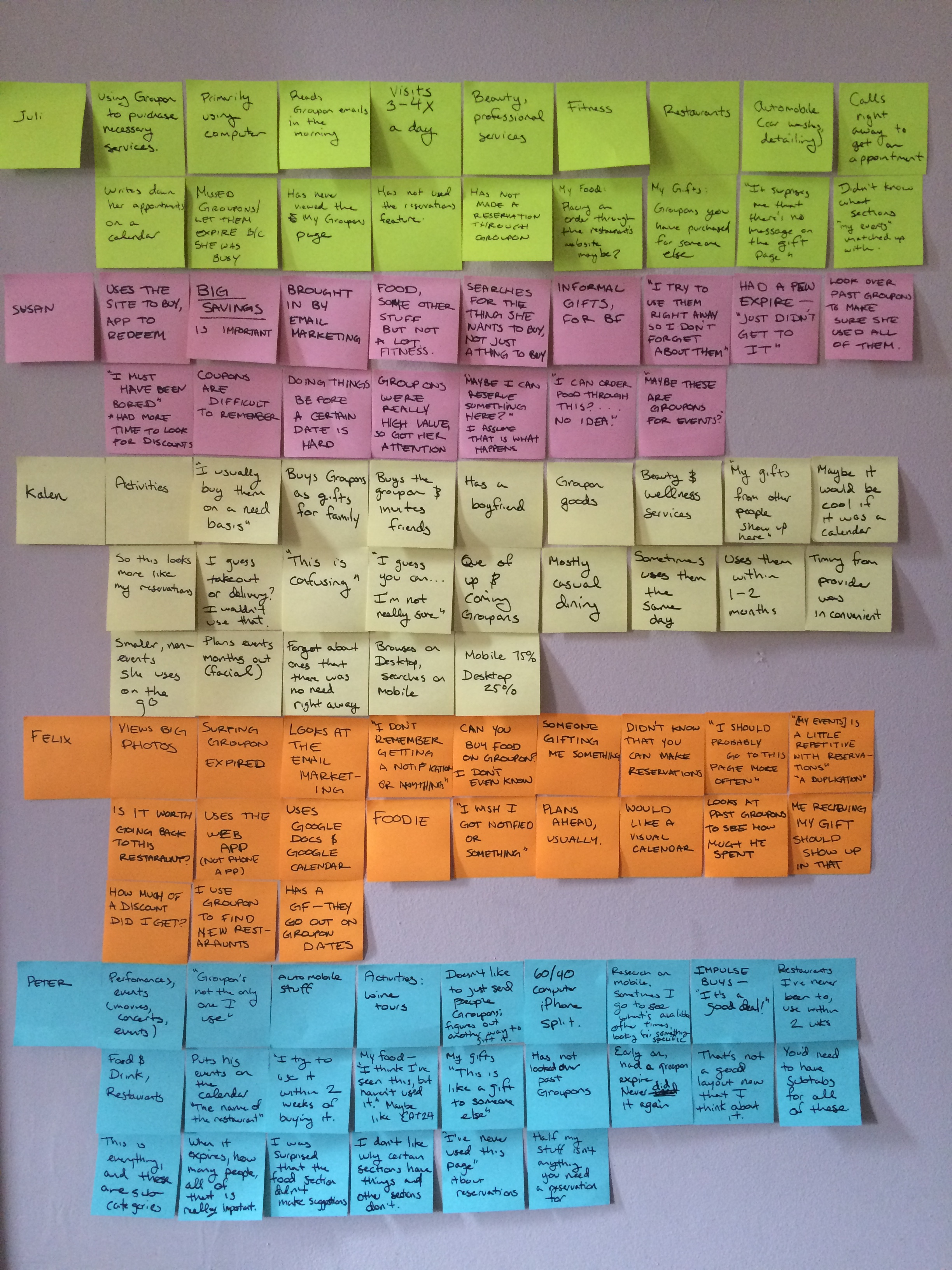 User notes pre-dump and sort. Each color indicates a distinct user, each note a distinct thought, behavior, or challenge.
